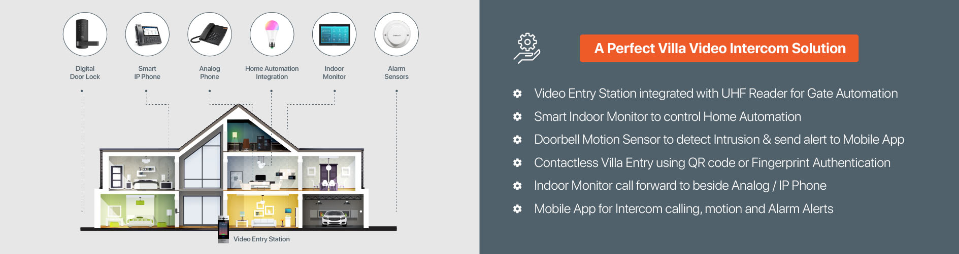 Onetouch Smartcloud AI – Smart Cloud AI based Video Door Phone.
