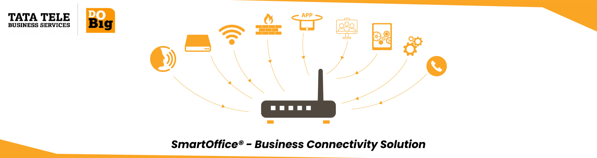 SmartOffice® – Tata Tele Business Services