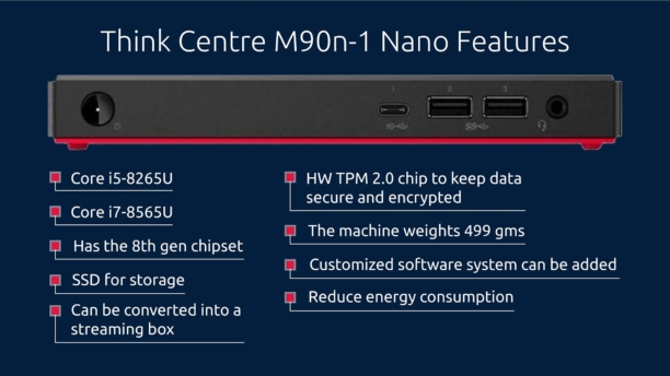 Lenovo ThinkCentre M90n-1 Nano Features