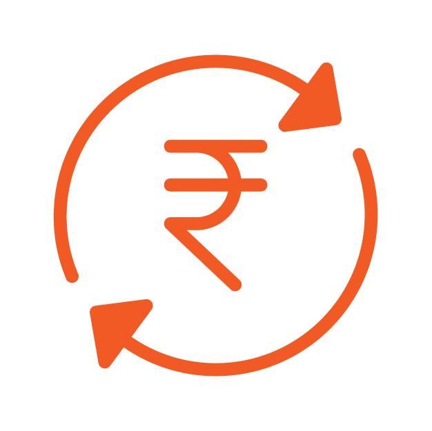 Maximum return value for re-marketable assets