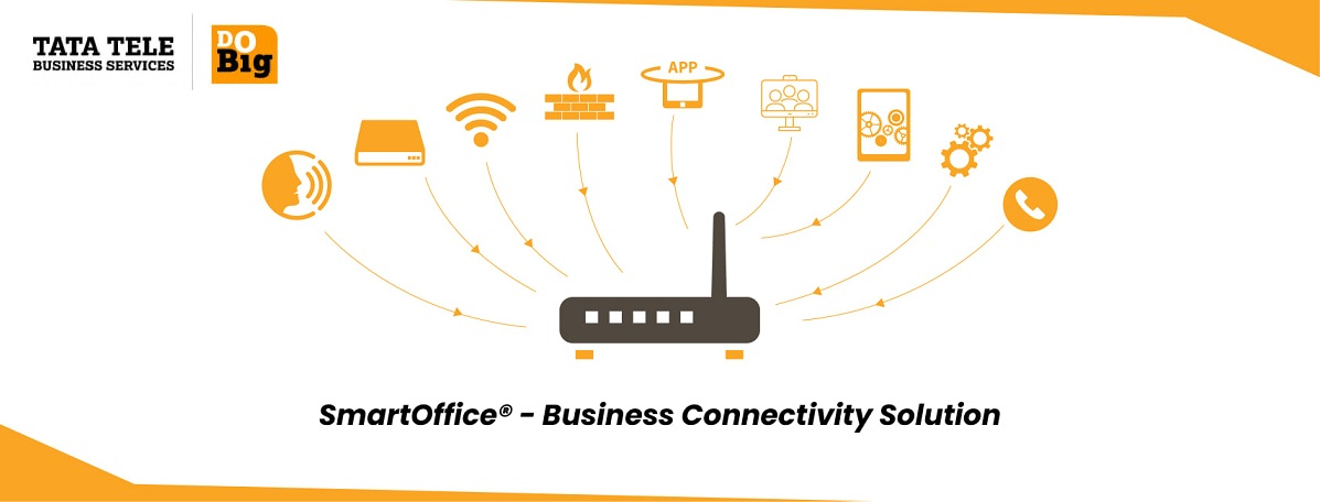 SmartOffice® - Business Connectivity Solution